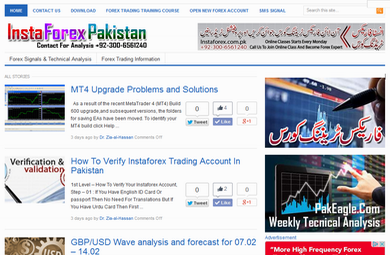 PakistanOffice.Com Live Forex Analysis
